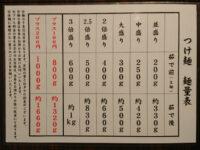 創始 麺屋武蔵@東京都新宿区 つけ麺 麺量表